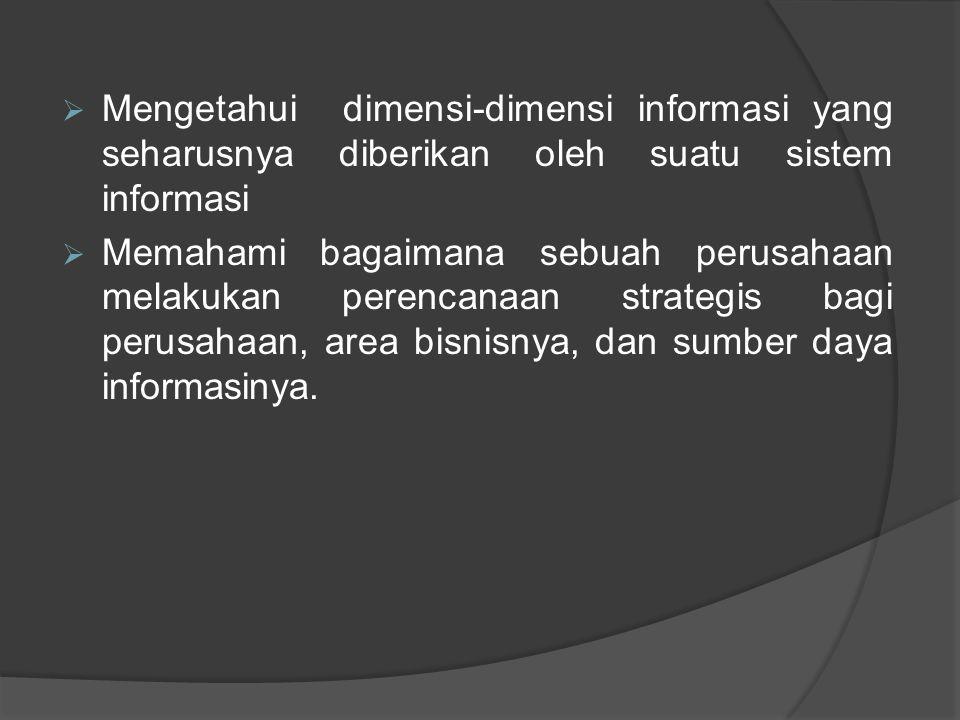  Kerangka dasar bagi rencana strategis sumber daya informasi Rencana strategis sumber daya informasi Tujuan sistem pemrosesan transaksi Tujuan DSSTujuan SIM Sumber daya informasi yang dibutuhkan Tujuan kantor virtual Sumber daya informasi yang dibutuhkan SDM Peranti keras Peranti Lunak Informasi & data SDM Peranti keras Peranti Lunak Informasi & data SDM Peranti keras Peranti Lunak Informasi & data SDM Peranti keras Peranti Lunak Informasi & data Figur 2.8