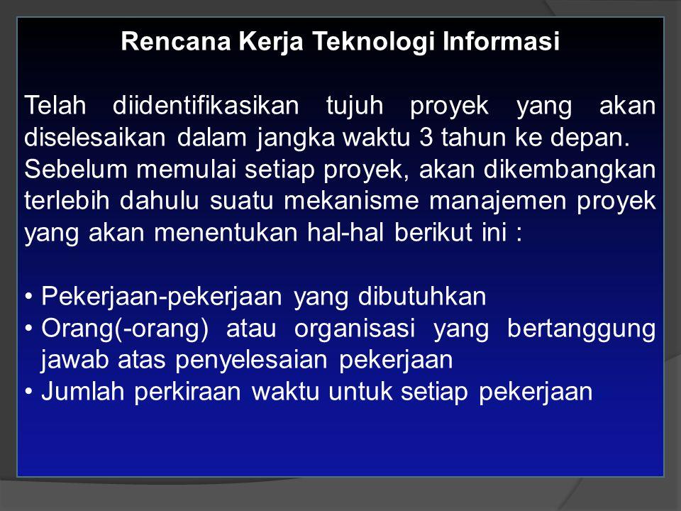 Rencana Kerja Teknologi Informasi Telah diidentifikasikan tujuh proyek yang akan diselesaikan dalam jangka waktu 3 tahun ke depan.