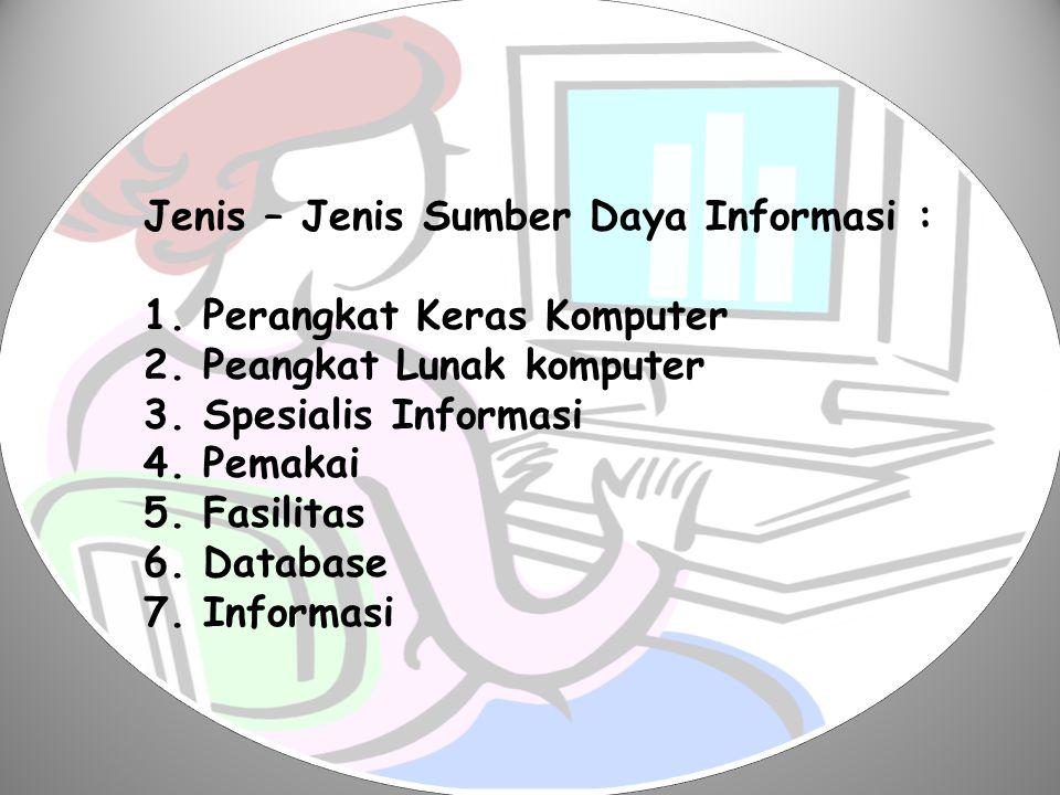 Jenis – Jenis Sumber Daya Informasi : 1.Perangkat Keras Komputer 2.Peangkat Lunak komputer 3.Spesialis Informasi 4.Pemakai 5.Fasilitas 6.Database 7.In