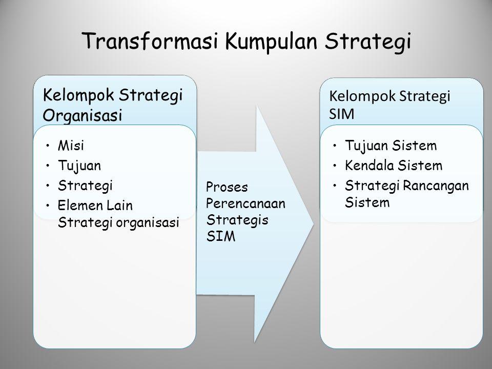 Transformasi Kumpulan Strategi Kelompok Strategi Organisasi Misi Tujuan Strategi Elemen Lain Strategi organisasi Kelompok Strategi SIM Tujuan Sistem K