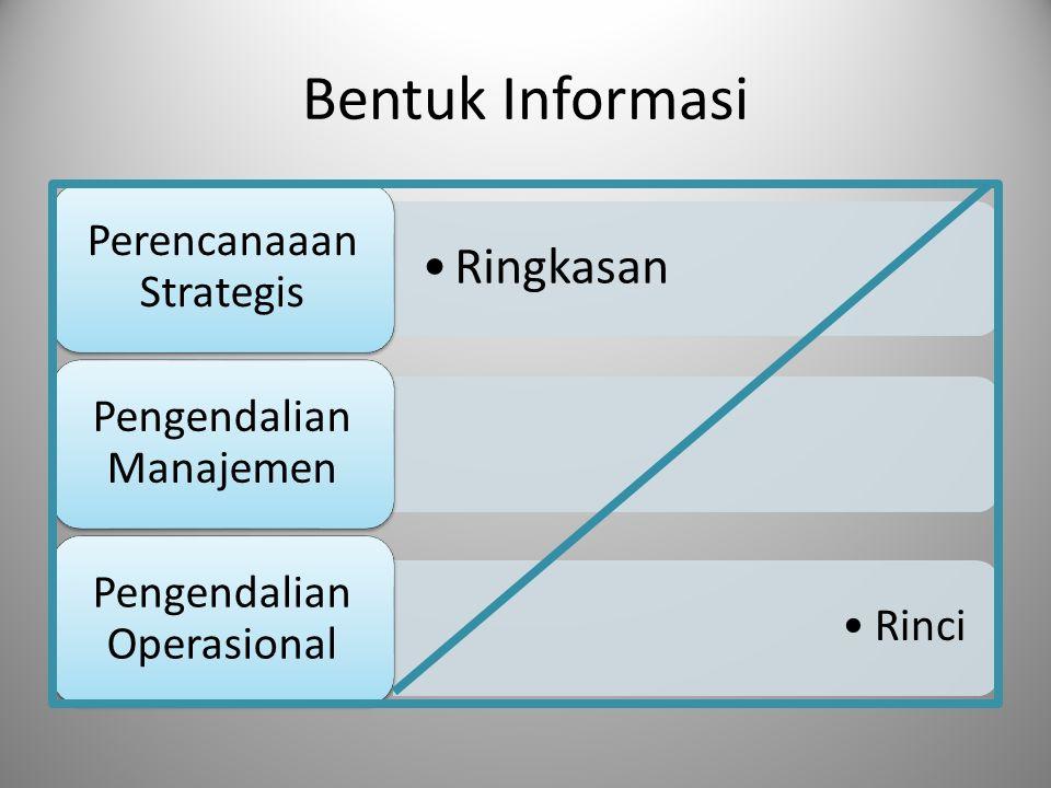 Bentuk Informasi Ringkasan Perencanaaan Strategis Pengendalian Manajemen Rinci Pengendalian Operasional