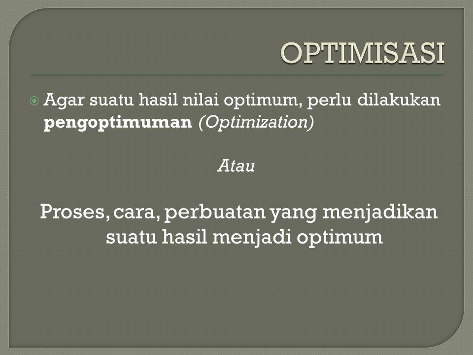  Agar suatu hasil nilai optimum, perlu dilakukan pengoptimuman (Optimization) Atau Proses, cara, perbuatan yang menjadikan suatu hasil menjadi optimum