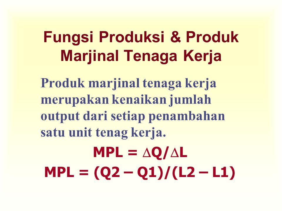 Fungsi Produksi & Produk Marjinal Tenaga Kerja Produk marjinal tenaga kerja merupakan kenaikan jumlah output dari setiap penambahan satu unit tenag ke
