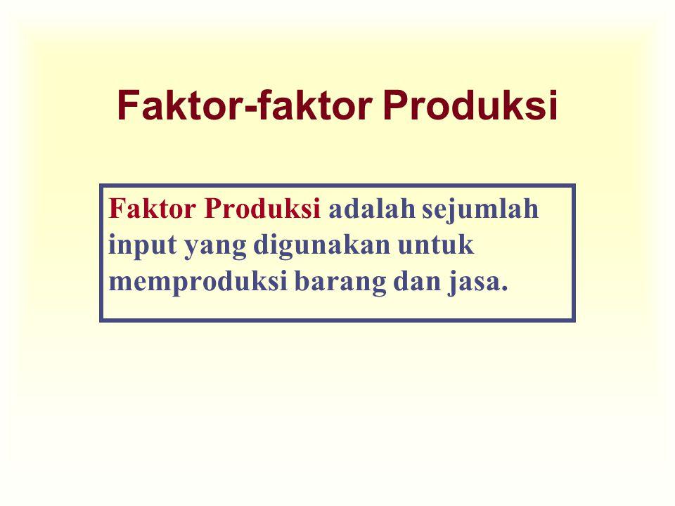 Faktor-faktor Produksi Faktor Produksi adalah sejumlah input yang digunakan untuk memproduksi barang dan jasa.