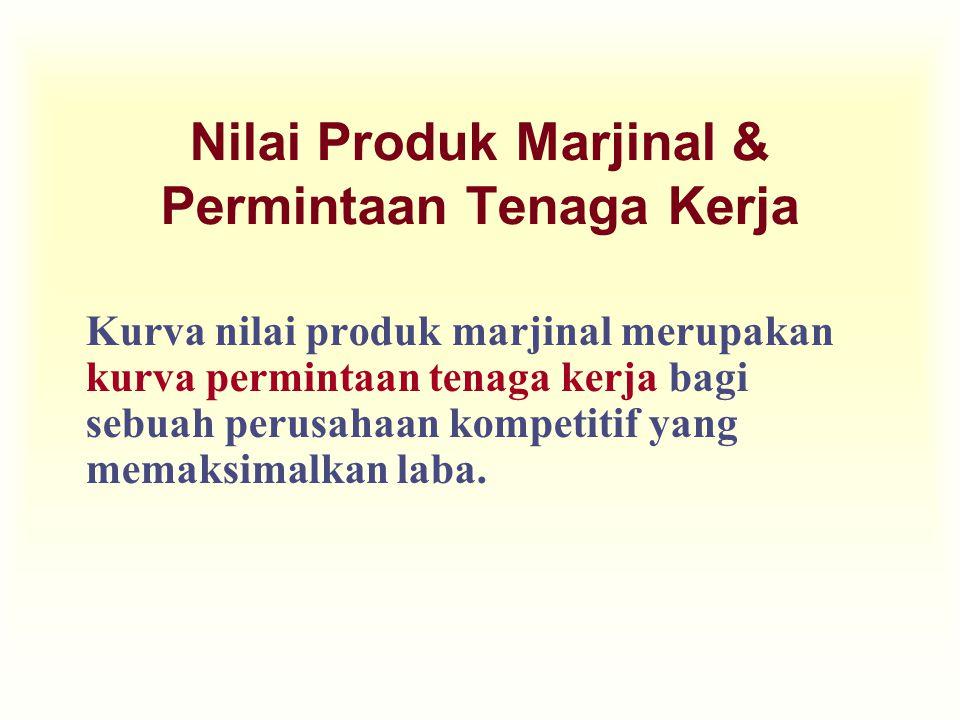Nilai Produk Marjinal & Permintaan Tenaga Kerja Kurva nilai produk marjinal merupakan kurva permintaan tenaga kerja bagi sebuah perusahaan kompetitif
