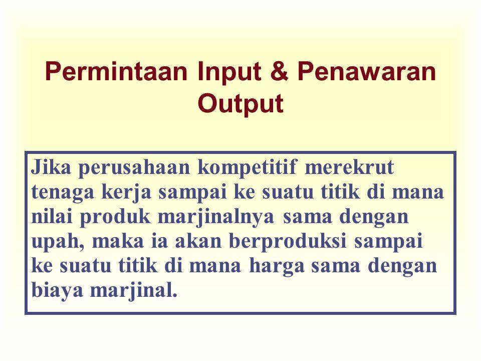 Permintaan Input & Penawaran Output Jika perusahaan kompetitif merekrut tenaga kerja sampai ke suatu titik di mana nilai produk marjinalnya sama denga