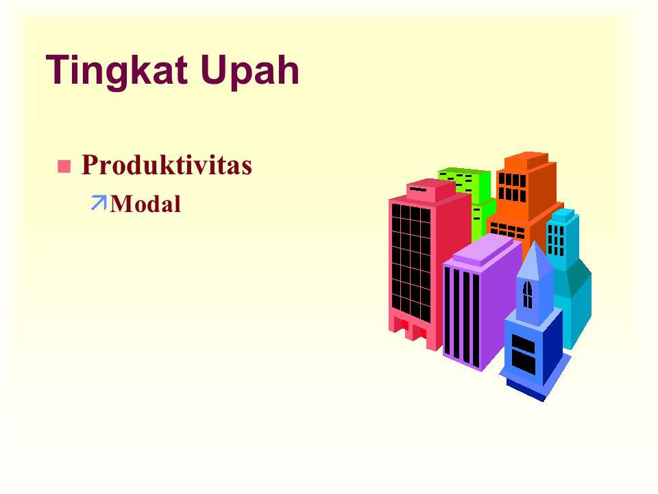 Tingkat Upah n Produktivitas äModal