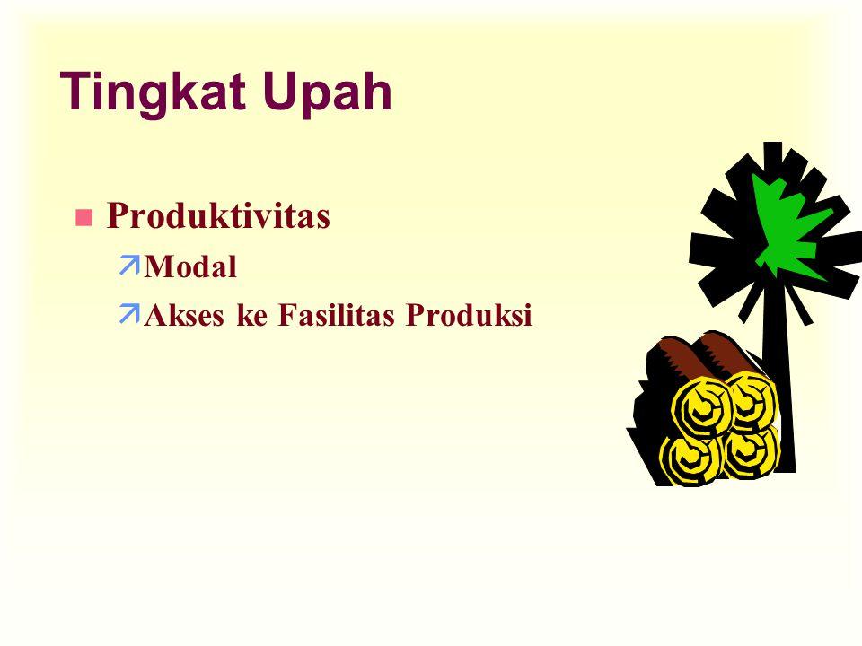 Tingkat Upah n Produktivitas äModal äAkses ke Fasilitas Produksi