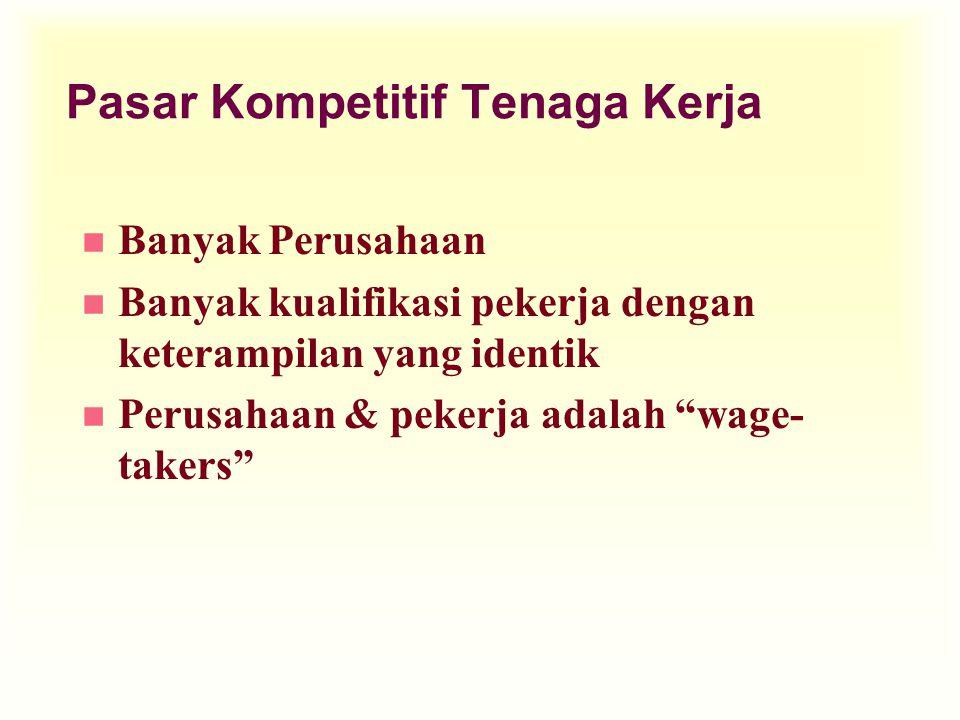 """Pasar Kompetitif Tenaga Kerja n Banyak Perusahaan n Banyak kualifikasi pekerja dengan keterampilan yang identik n Perusahaan & pekerja adalah """"wage- t"""