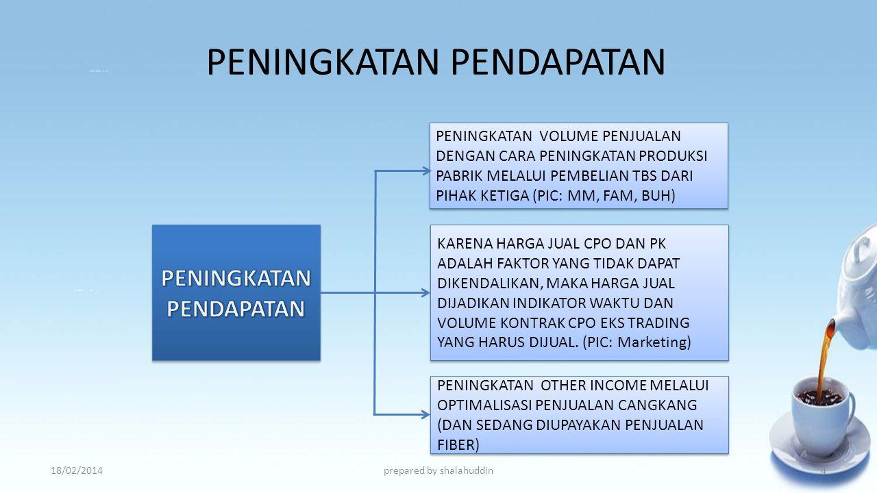 UPAYA PENINGKATAN EBIT prepared by shalahuddin18/02/20143