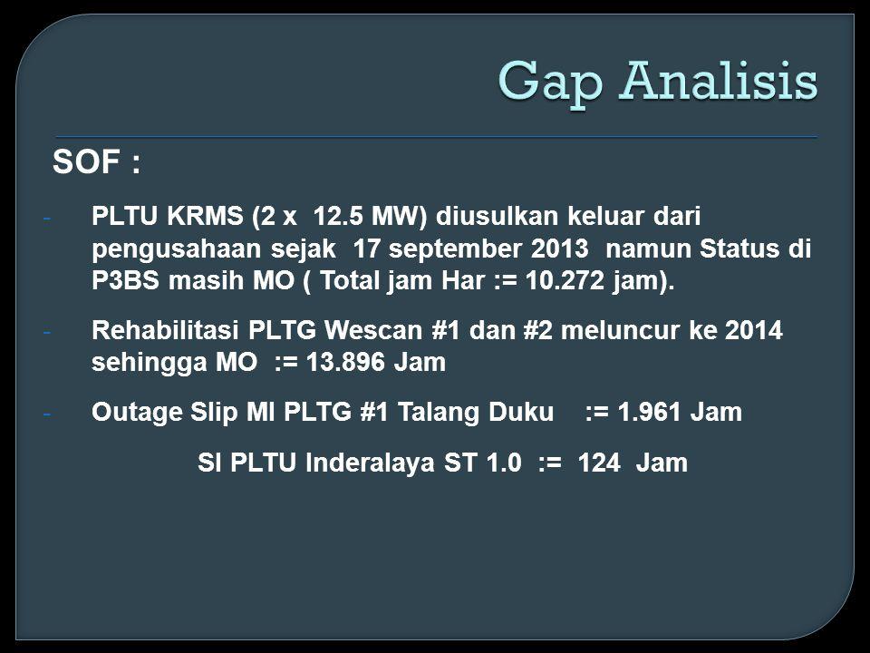 SOF : - PLTU KRMS (2 x 12.5 MW) diusulkan keluar dari pengusahaan sejak 17 september 2013 namun Status di P3BS masih MO ( Total jam Har := 10.272 jam)