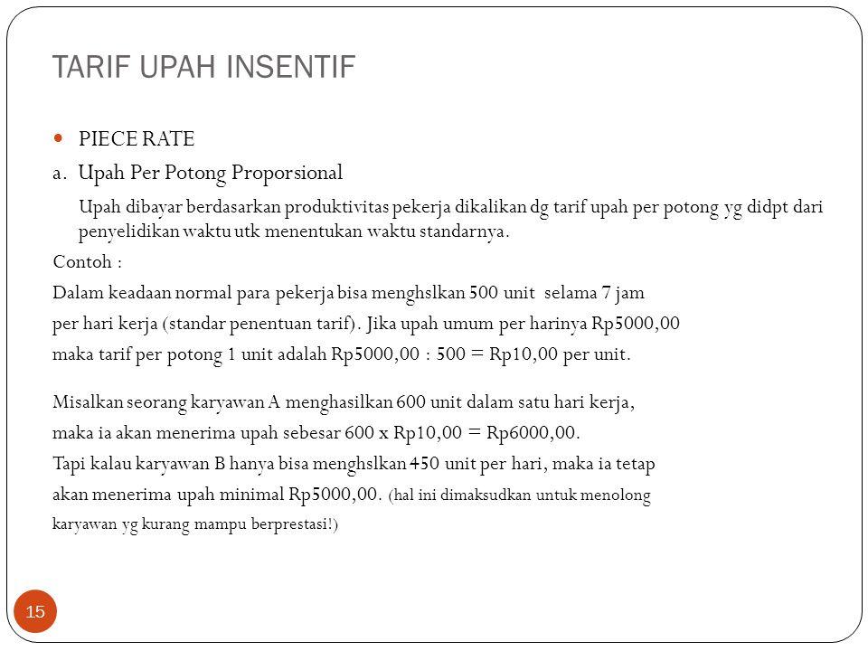 TARIF UPAH INSENTIF 15 PIECE RATE a.