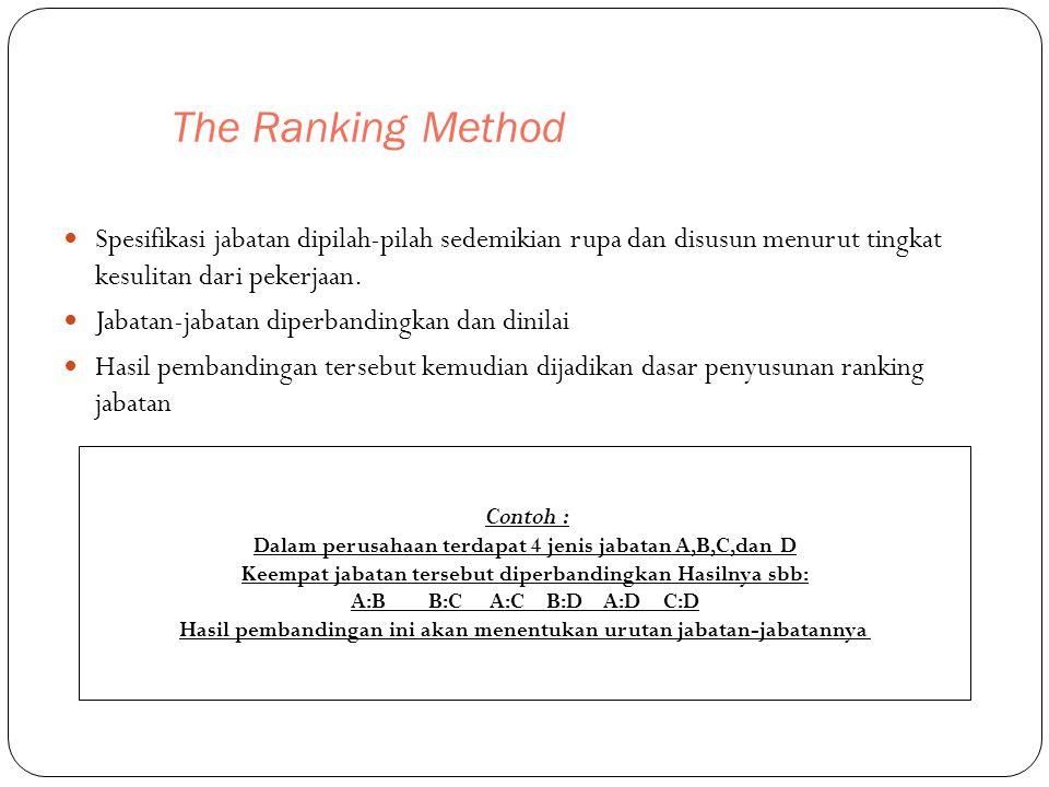 The Ranking Method Spesifikasi jabatan dipilah-pilah sedemikian rupa dan disusun menurut tingkat kesulitan dari pekerjaan. Jabatan-jabatan diperbandin