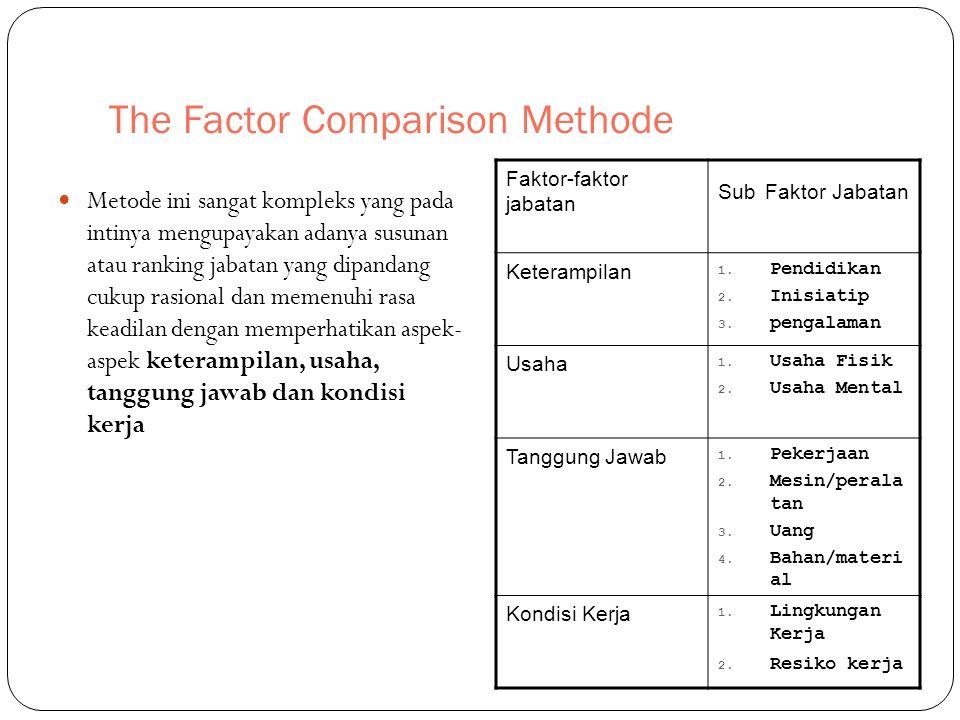 The Factor Comparison Methode Metode ini sangat kompleks yang pada intinya mengupayakan adanya susunan atau ranking jabatan yang dipandang cukup rasional dan memenuhi rasa keadilan dengan memperhatikan aspek- aspek keterampilan, usaha, tanggung jawab dan kondisi kerja Faktor-faktor jabatan Sub Faktor Jabatan Keterampilan 1.