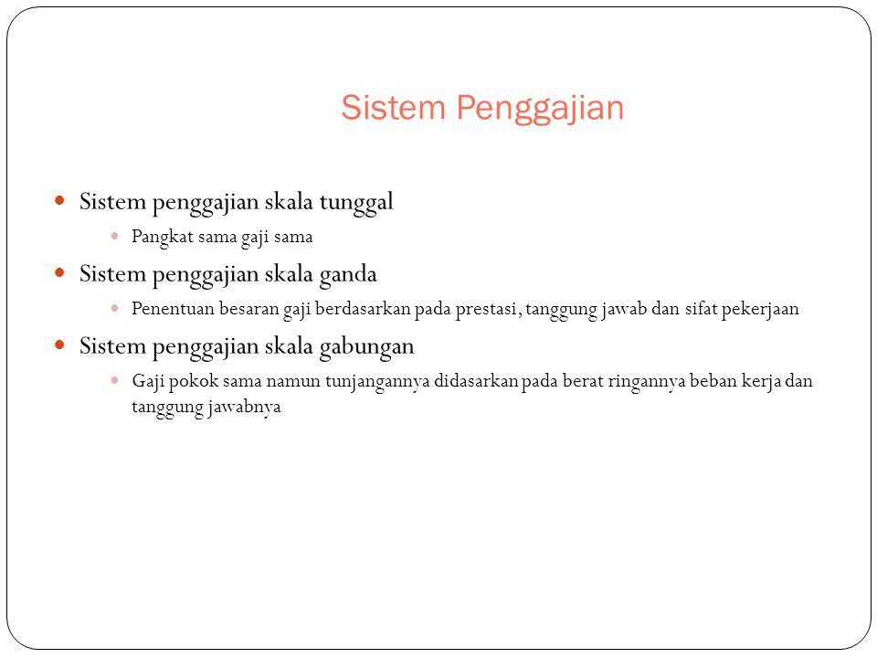 Sistem Penggajian Sistem penggajian skala tunggal Pangkat sama gaji sama Sistem penggajian skala ganda Penentuan besaran gaji berdasarkan pada prestas