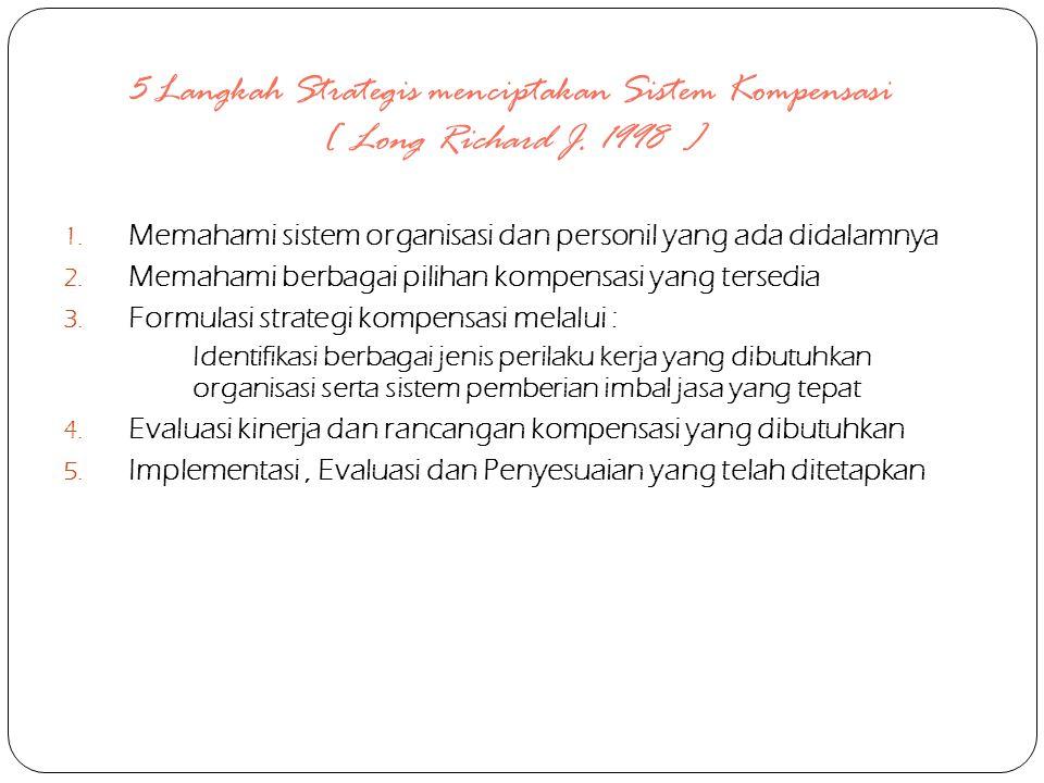 5 Langkah Strategis menciptakan Sistem Kompensasi [ Long Richard J. 1998 ] 1. Memahami sistem organisasi dan personil yang ada didalamnya 2. Memahami