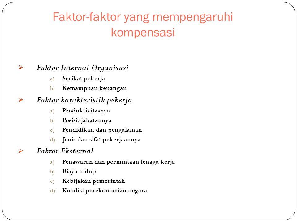 Faktor-faktor yang mempengaruhi kompensasi  Faktor Internal Organisasi a) Serikat pekerja b) Kemampuan keuangan  Faktor karakteristik pekerja a) Pro