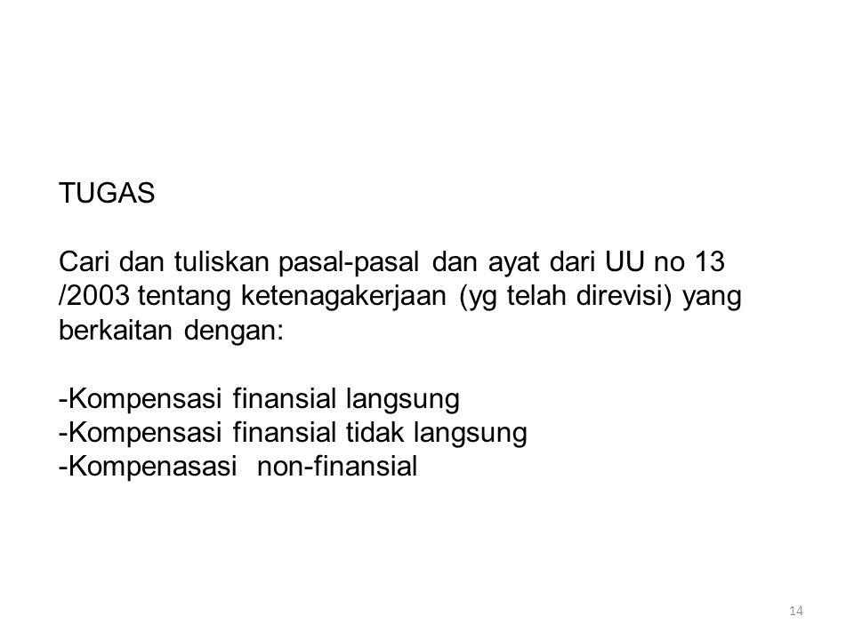 14 TUGAS Cari dan tuliskan pasal-pasal dan ayat dari UU no 13 /2003 tentang ketenagakerjaan (yg telah direvisi) yang berkaitan dengan: -Kompensasi fin