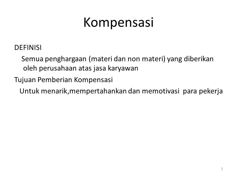 3 Kompensasi DEFINISI Semua penghargaan (materi dan non materi) yang diberikan oleh perusahaan atas jasa karyawan Tujuan Pemberian Kompensasi Untuk me