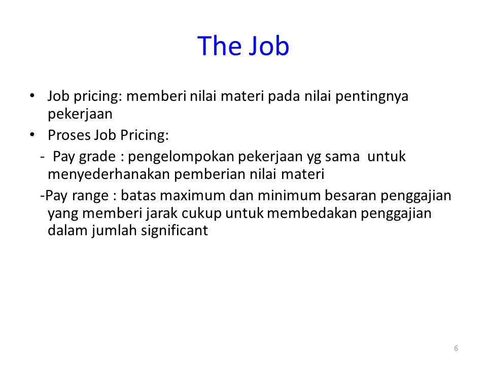 6 The Job Job pricing: memberi nilai materi pada nilai pentingnya pekerjaan Proses Job Pricing: - Pay grade : pengelompokan pekerjaan yg sama untuk me