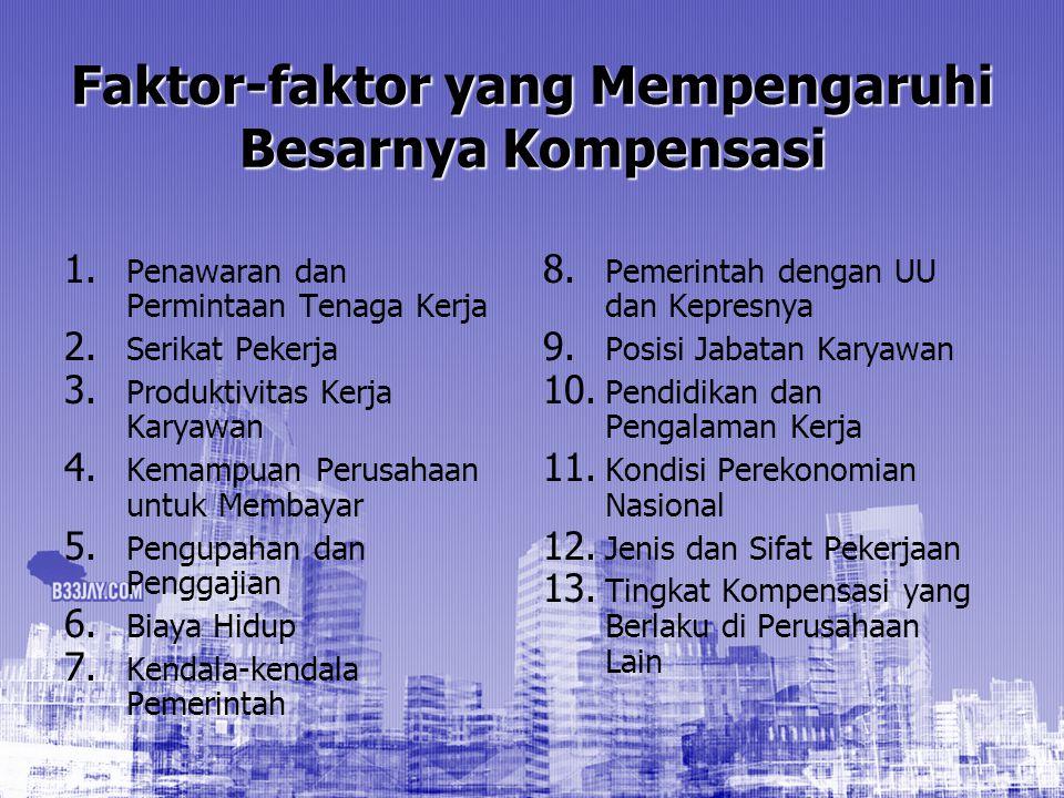 Faktor-faktor yang Mempengaruhi Besarnya Kompensasi 1. 1. Penawaran dan Permintaan Tenaga Kerja 2. 2. Serikat Pekerja 3. 3. Produktivitas Kerja Karyaw