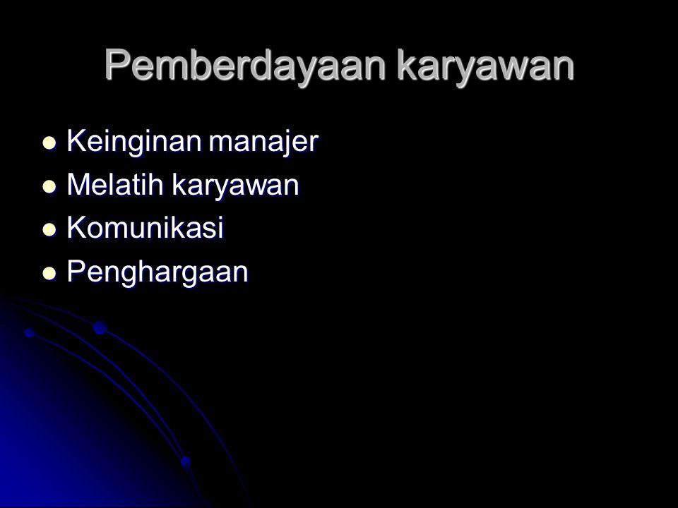 Pemberdayaan karyawan Keinginan manajer Melatih karyawan Komunikasi Penghargaan