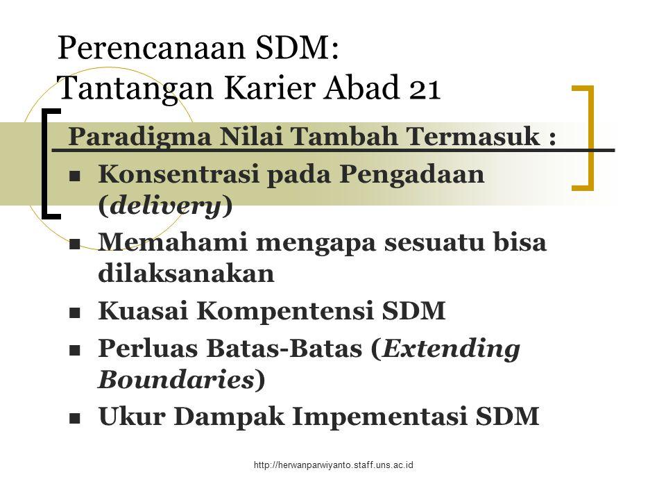 http://herwanparwiyanto.staff.uns.ac.id Ruang Lingkup Perencanaan SDM Manajemen SDM Mengorganisasikan perencanaan Perencanaaan SDM Manajemen Karir Evaluasi, pengendalian, penelitian 2.