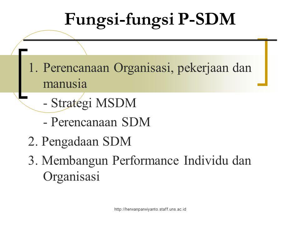 http://herwanparwiyanto.staff.uns.ac.id Perencanaan SDM: Tantangan Karier Abad 21 Paradigma Nilai Tambah Termasuk : Konsentrasi pada Pengadaan (delivery) Memahami mengapa sesuatu bisa dilaksanakan Kuasai Kompentensi SDM Perluas Batas-Batas (Extending Boundaries) Ukur Dampak Impementasi SDM