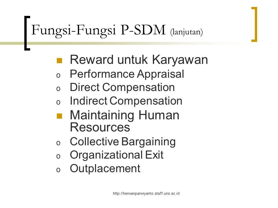 http://herwanparwiyanto.staff.uns.ac.id Fungsi-fungsi P-SDM 1.Perencanaan Organisasi, pekerjaan dan manusia - Strategi MSDM - Perencanaan SDM 2.