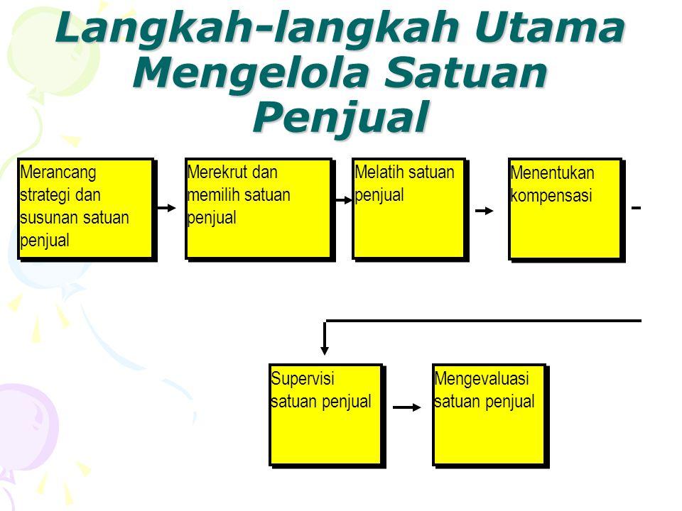 Struktur Satuan Penjual Dalam cara yang paling sederhana satuan penjual dapat disusun berdasarkan lokasi.