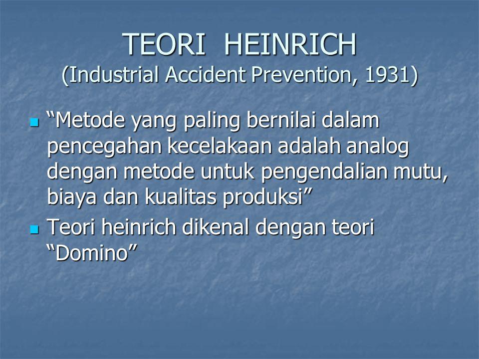 TEORI HEINRICH (Industrial Accident Prevention, 1931) Metode yang paling bernilai dalam pencegahan kecelakaan adalah analog dengan metode untuk pengendalian mutu, biaya dan kualitas produksi Metode yang paling bernilai dalam pencegahan kecelakaan adalah analog dengan metode untuk pengendalian mutu, biaya dan kualitas produksi Teori heinrich dikenal dengan teori Domino Teori heinrich dikenal dengan teori Domino