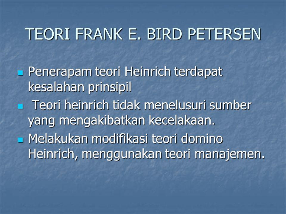 TEORI FRANK E. BIRD PETERSEN Penerapam teori Heinrich terdapat kesalahan prinsipil Penerapam teori Heinrich terdapat kesalahan prinsipil Teori heinric
