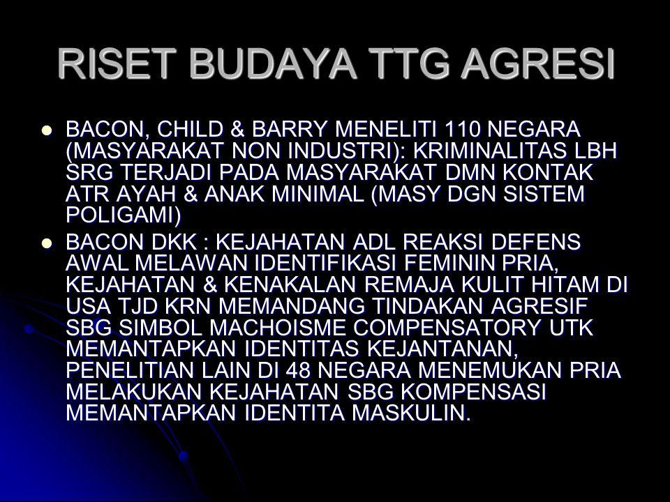 RISET BUDAYA TTG AGRESI BACON, CHILD & BARRY MENELITI 110 NEGARA (MASYARAKAT NON INDUSTRI): KRIMINALITAS LBH SRG TERJADI PADA MASYARAKAT DMN KONTAK AT