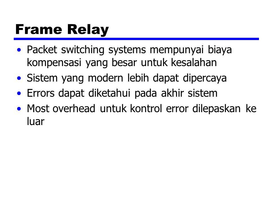 Frame Relay Packet switching systems mempunyai biaya kompensasi yang besar untuk kesalahan Sistem yang modern lebih dapat dipercaya Errors dapat diket