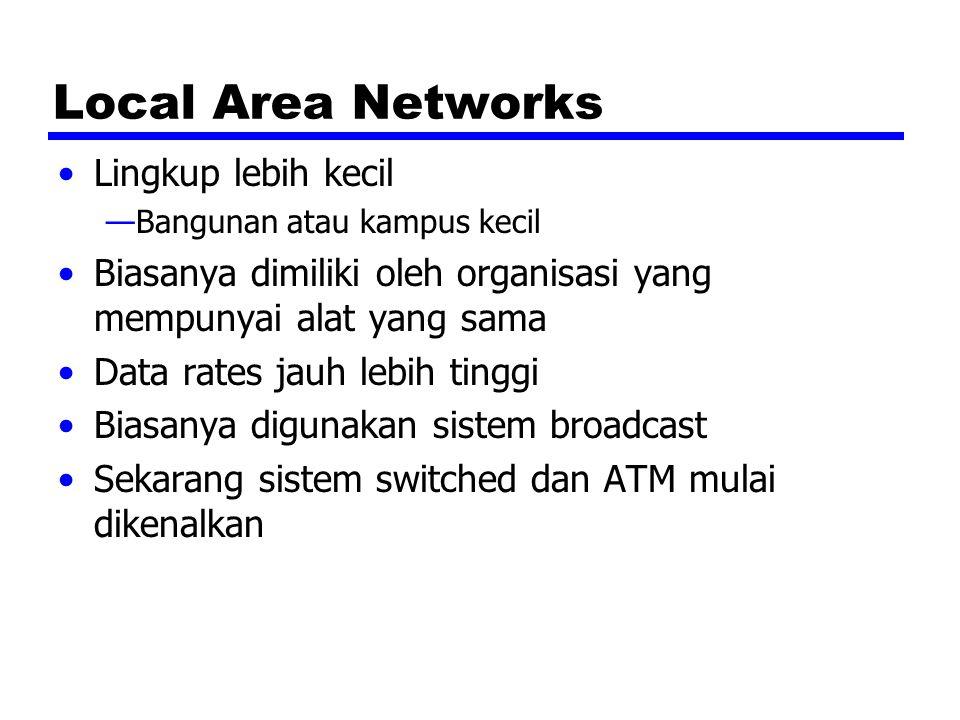 Local Area Networks Lingkup lebih kecil —Bangunan atau kampus kecil Biasanya dimiliki oleh organisasi yang mempunyai alat yang sama Data rates jauh le