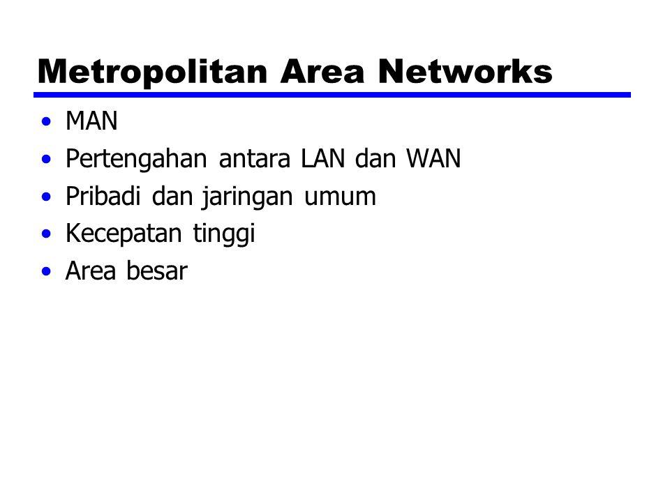 Metropolitan Area Networks MAN Pertengahan antara LAN dan WAN Pribadi dan jaringan umum Kecepatan tinggi Area besar