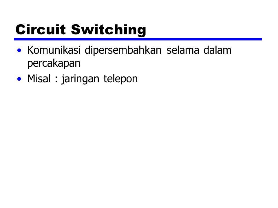 Circuit Switching Komunikasi dipersembahkan selama dalam percakapan Misal : jaringan telepon