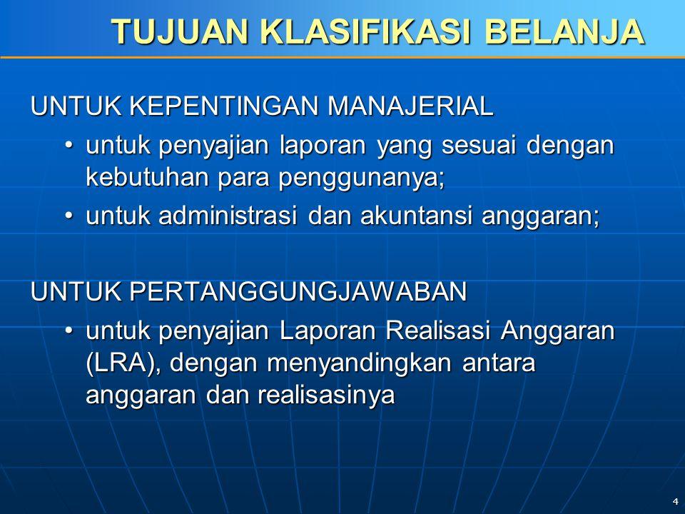 5 KLASIFIKASI BELANJA KlasifikasiUU No.17/2003PP No.