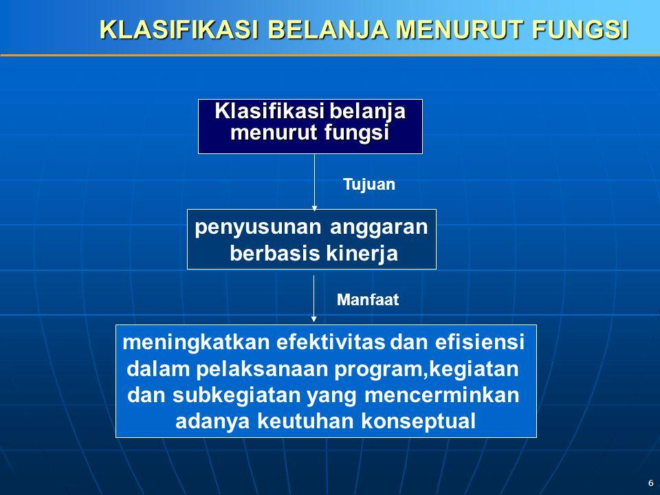 6 KLASIFIKASI BELANJA MENURUT FUNGSI Klasifikasi belanja menurut fungsi penyusunan anggaran berbasis kinerja meningkatkan efektivitas dan efisiensi dalam pelaksanaan program,kegiatan dan subkegiatan yang mencerminkan adanya keutuhan konseptual Tujuan Manfaat