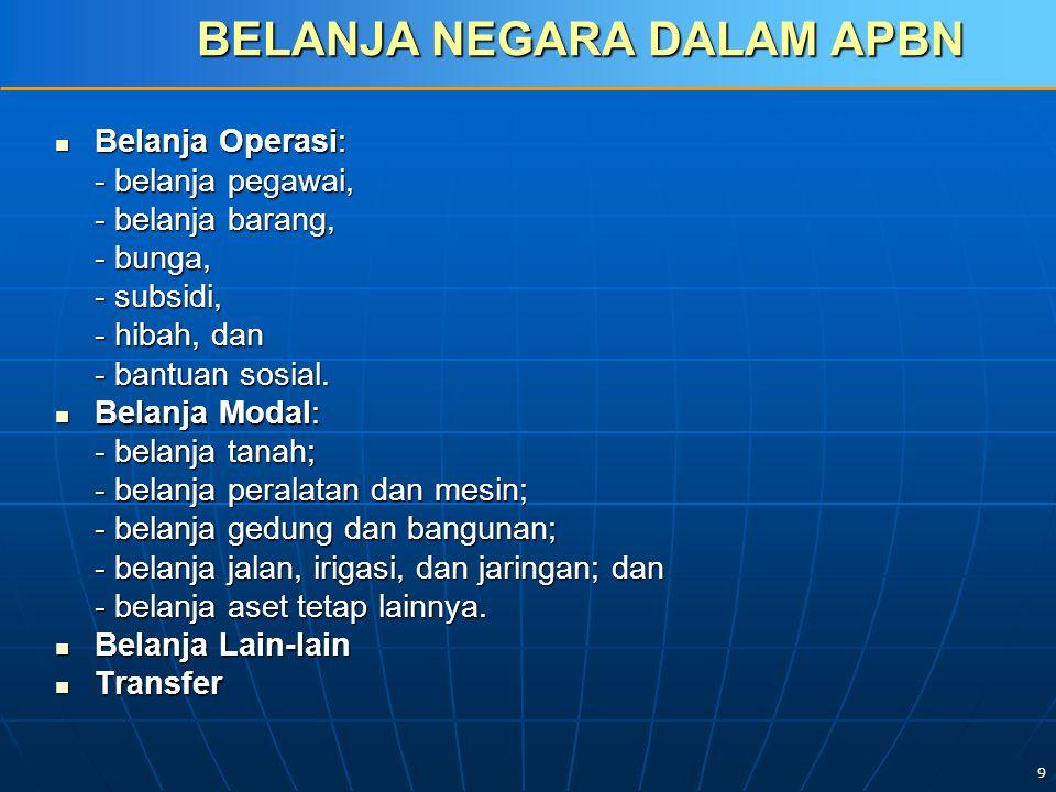 9 BELANJA NEGARA DALAM APBN Belanja Operasi: Belanja Operasi: - belanja pegawai, - belanja barang, - bunga, - subsidi, - hibah, dan - bantuan sosial.