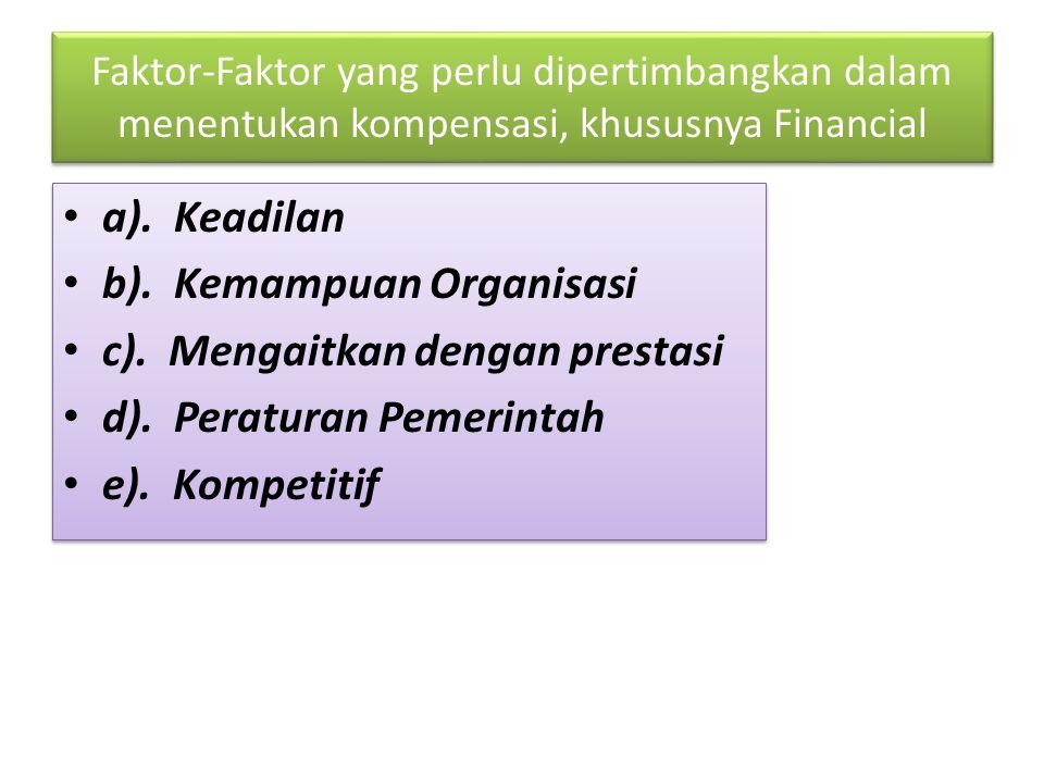 Faktor-Faktor yang perlu dipertimbangkan dalam menentukan kompensasi, khususnya Financial a). Keadilan b). Kemampuan Organisasi c). Mengaitkan dengan