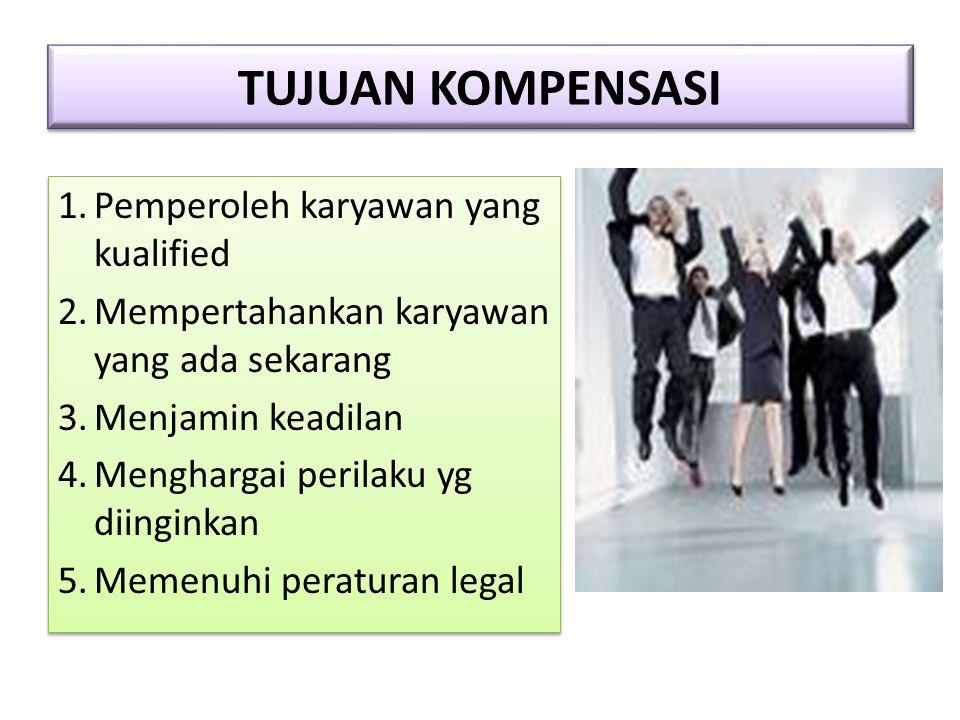TUJUAN KOMPENSASI 1.Pemperoleh karyawan yang kualified 2.Mempertahankan karyawan yang ada sekarang 3.Menjamin keadilan 4.Menghargai perilaku yg diinginkan 5.Memenuhi peraturan legal 1.Pemperoleh karyawan yang kualified 2.Mempertahankan karyawan yang ada sekarang 3.Menjamin keadilan 4.Menghargai perilaku yg diinginkan 5.Memenuhi peraturan legal
