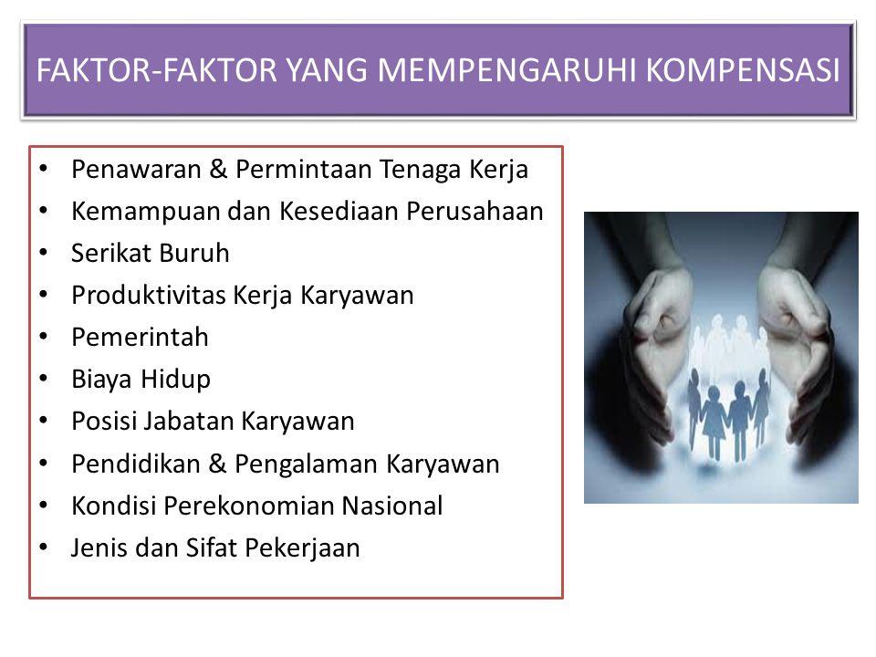 FAKTOR-FAKTOR YANG MEMPENGARUHI KOMPENSASI Penawaran & Permintaan Tenaga Kerja Kemampuan dan Kesediaan Perusahaan Serikat Buruh Produktivitas Kerja Ka