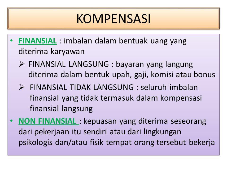 KOMPENSASI FINANSIAL : imbalan dalam bentuak uang yang diterima karyawan  FINANSIAL LANGSUNG : bayaran yang langung diterima dalam bentuk upah, gaji, komisi atau bonus  FINANSIAL TIDAK LANGSUNG : seluruh imbalan finansial yang tidak termasuk dalam kompensasi finansial langsung NON FINANSIAL : kepuasan yang diterima seseorang dari pekerjaan itu sendiri atau dari lingkungan psikologis dan/atau fisik tempat orang tersebut bekerja FINANSIAL : imbalan dalam bentuak uang yang diterima karyawan  FINANSIAL LANGSUNG : bayaran yang langung diterima dalam bentuk upah, gaji, komisi atau bonus  FINANSIAL TIDAK LANGSUNG : seluruh imbalan finansial yang tidak termasuk dalam kompensasi finansial langsung NON FINANSIAL : kepuasan yang diterima seseorang dari pekerjaan itu sendiri atau dari lingkungan psikologis dan/atau fisik tempat orang tersebut bekerja