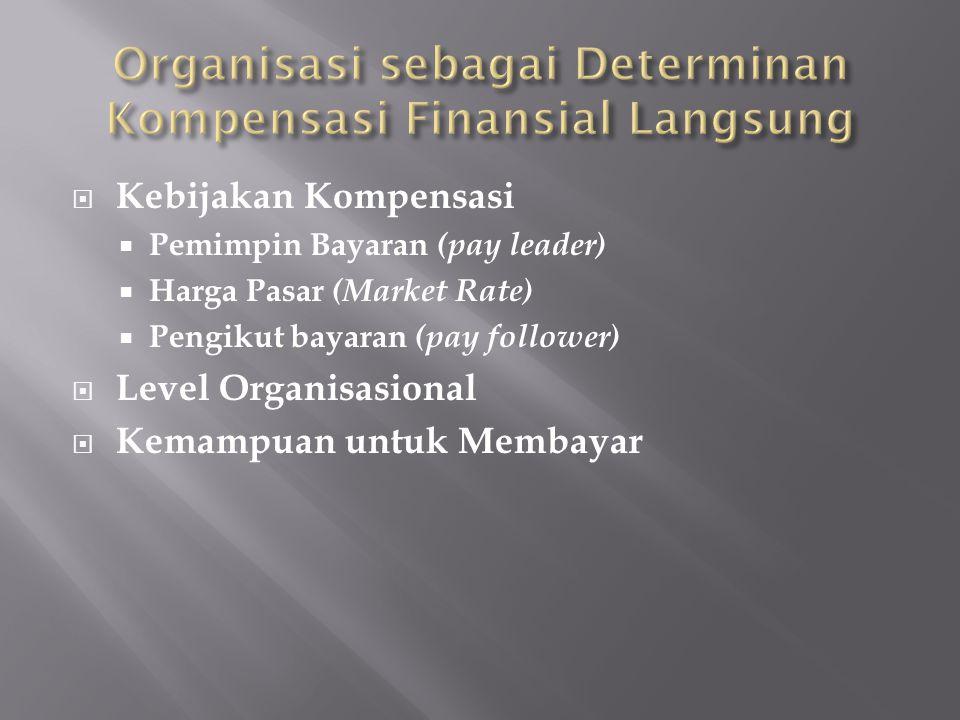  Kebijakan Kompensasi  Pemimpin Bayaran (pay leader)  Harga Pasar (Market Rate)  Pengikut bayaran (pay follower)  Level Organisasional  Kemampua