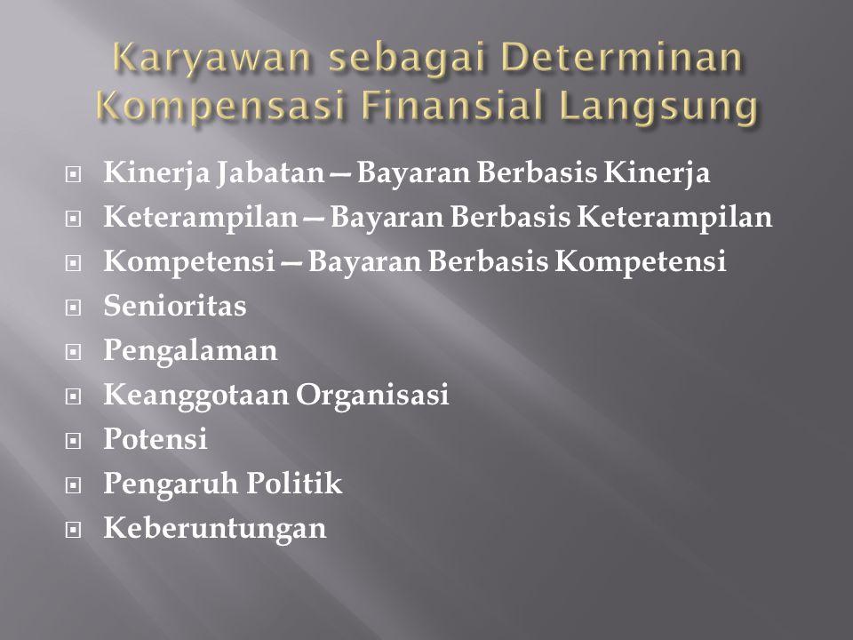  Kinerja Jabatan—Bayaran Berbasis Kinerja  Keterampilan—Bayaran Berbasis Keterampilan  Kompetensi—Bayaran Berbasis Kompetensi  Senioritas  Pengal