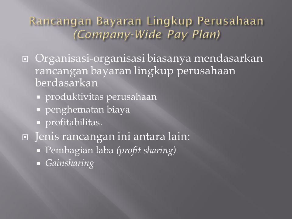  Organisasi-organisasi biasanya mendasarkan rancangan bayaran lingkup perusahaan berdasarkan  produktivitas perusahaan  penghematan biaya  profita