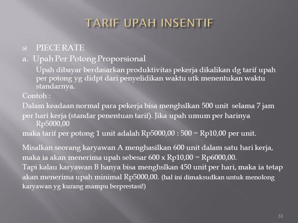  PIECE RATE a. Upah Per Potong Proporsional Upah dibayar berdasarkan produktivitas pekerja dikalikan dg tarif upah per potong yg didpt dari penyelidi