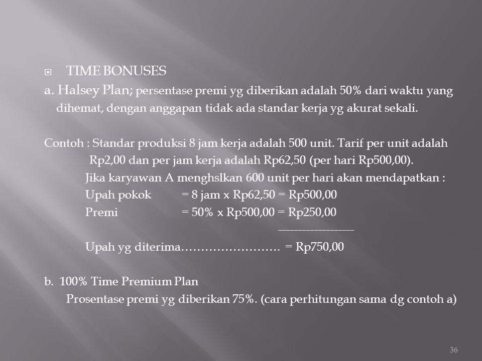  TIME BONUSES a. Halsey Plan; persentase premi yg diberikan adalah 50% dari waktu yang dihemat, dengan anggapan tidak ada standar kerja yg akurat sek