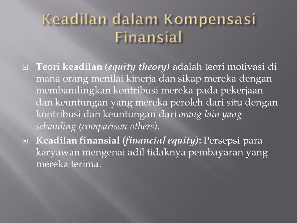  UMP TH 2012 2011 Rp.1.048.440,00 2012 Rp. 1.195.220,00 Kenaikan 14% SK No.